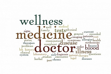 medicine-wordcloud